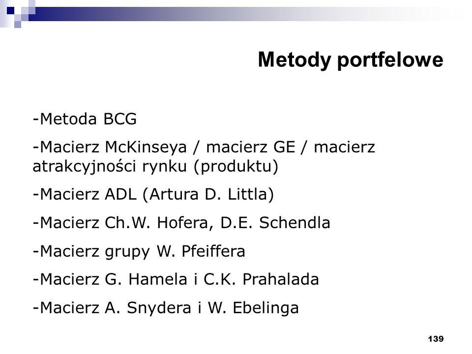 139 Metody portfelowe -Metoda BCG -Macierz McKinseya / macierz GE / macierz atrakcyjności rynku (produktu) -Macierz ADL (Artura D. Littla) -Macierz Ch