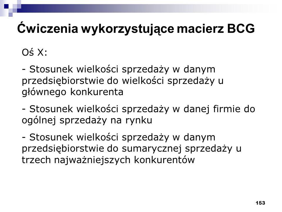 153 Ćwiczenia wykorzystujące macierz BCG Oś X: - Stosunek wielkości sprzedaży w danym przedsiębiorstwie do wielkości sprzedaży u głównego konkurenta -