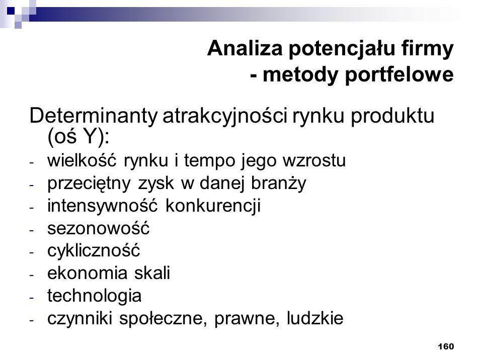 160 Analiza potencjału firmy - metody portfelowe Determinanty atrakcyjności rynku produktu (oś Y): - wielkość rynku i tempo jego wzrostu - przeciętny