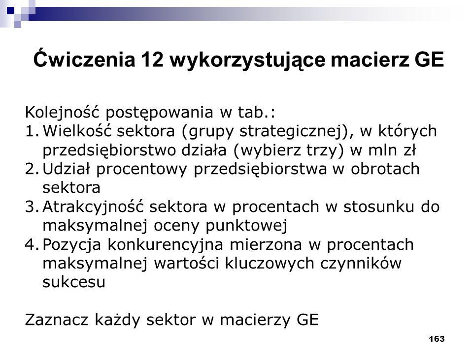 163 Ćwiczenia 12 wykorzystujące macierz GE Kolejność postępowania w tab.: 1.Wielkość sektora (grupy strategicznej), w których przedsiębiorstwo działa