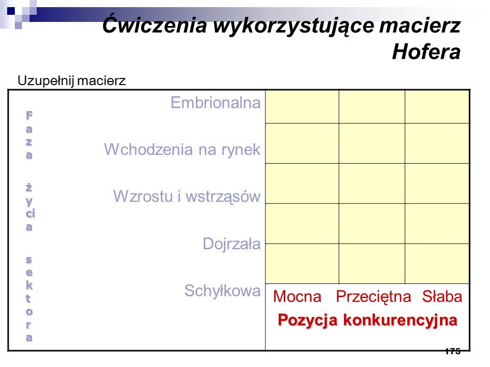 175 Ćwiczenia wykorzystujące macierz Hofera Embrionalna Wchodzenia na rynek Wzrostu i wstrząsów Dojrzała Schyłkowa Mocna Przeciętna Słaba Pozycja konk