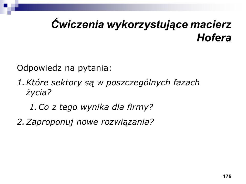 176 Ćwiczenia wykorzystujące macierz Hofera Odpowiedz na pytania: 1.Które sektory są w poszczególnych fazach życia? 1.Co z tego wynika dla firmy? 2.Za