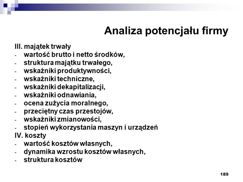 189 Analiza potencjału firmy III.