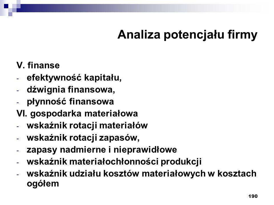 190 Analiza potencjału firmy V. finanse - efektywność kapitału, - dźwignia finansowa, - płynność finansowa VI. gospodarka materiałowa - wskaźnik rotac