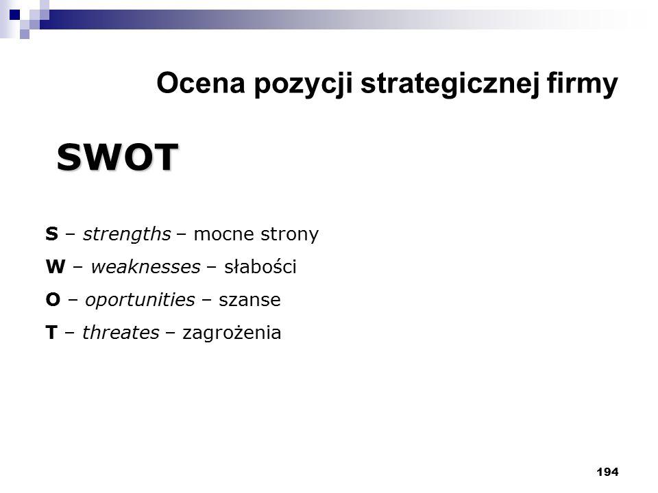 194 Ocena pozycji strategicznej firmy SWOT S – strengths – mocne strony W – weaknesses – słabości O – oportunities – szanse T – threates – zagrożenia