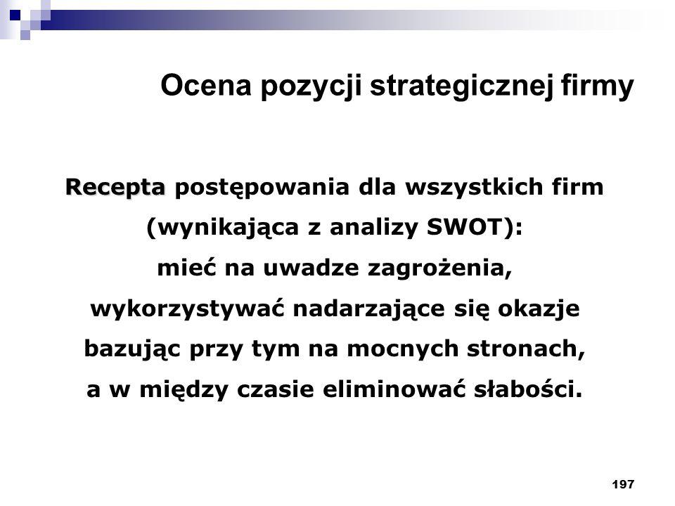 197 Ocena pozycji strategicznej firmy Recepta Recepta postępowania dla wszystkich firm (wynikająca z analizy SWOT): mieć na uwadze zagrożenia, wykorzy