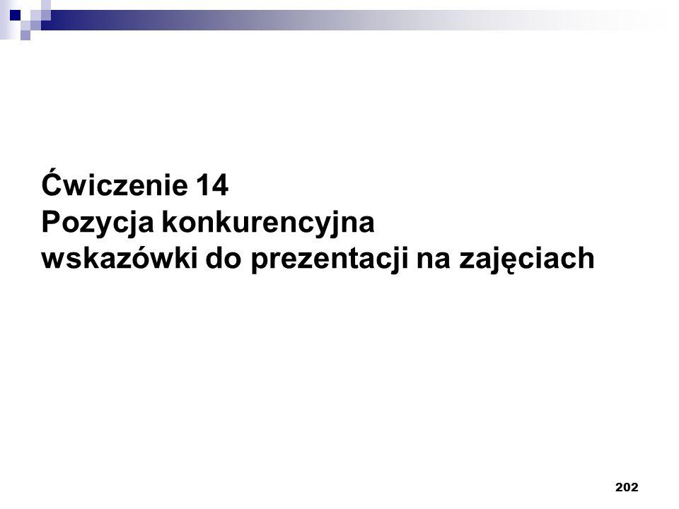 202 Ćwiczenie 14 Pozycja konkurencyjna wskazówki do prezentacji na zajęciach