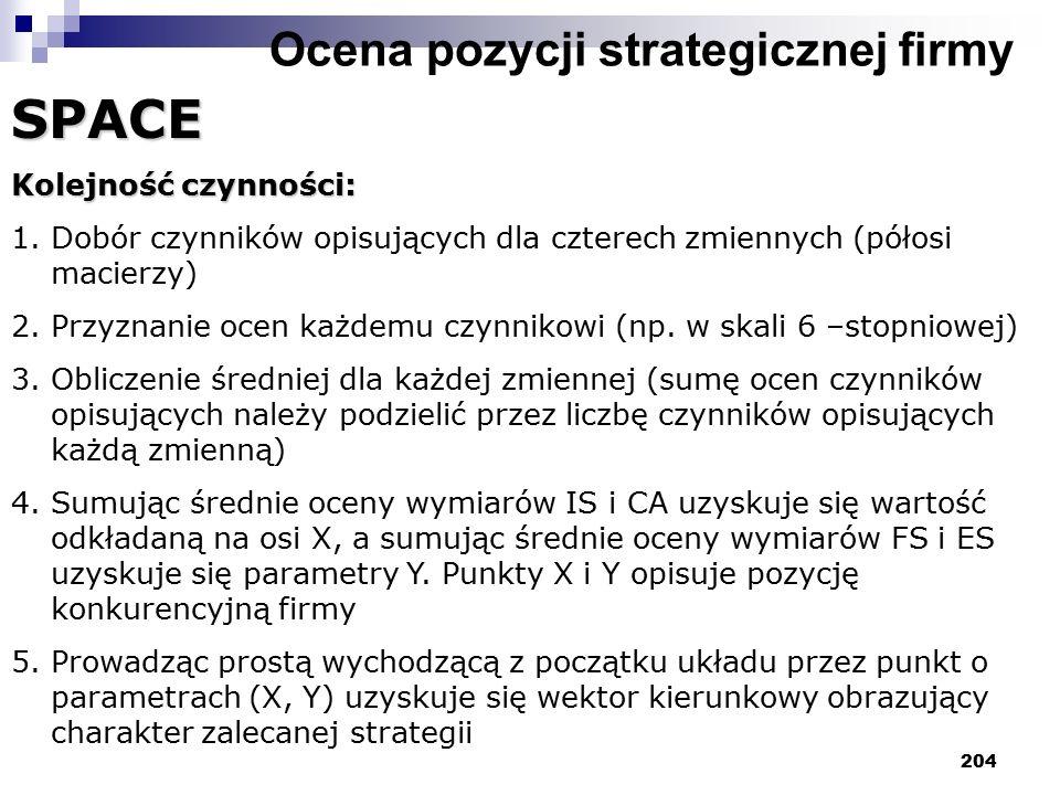 204 Ocena pozycji strategicznej firmy SPACE Kolejność czynności: 1.Dobór czynników opisujących dla czterech zmiennych (półosi macierzy) 2.Przyznanie ocen każdemu czynnikowi (np.