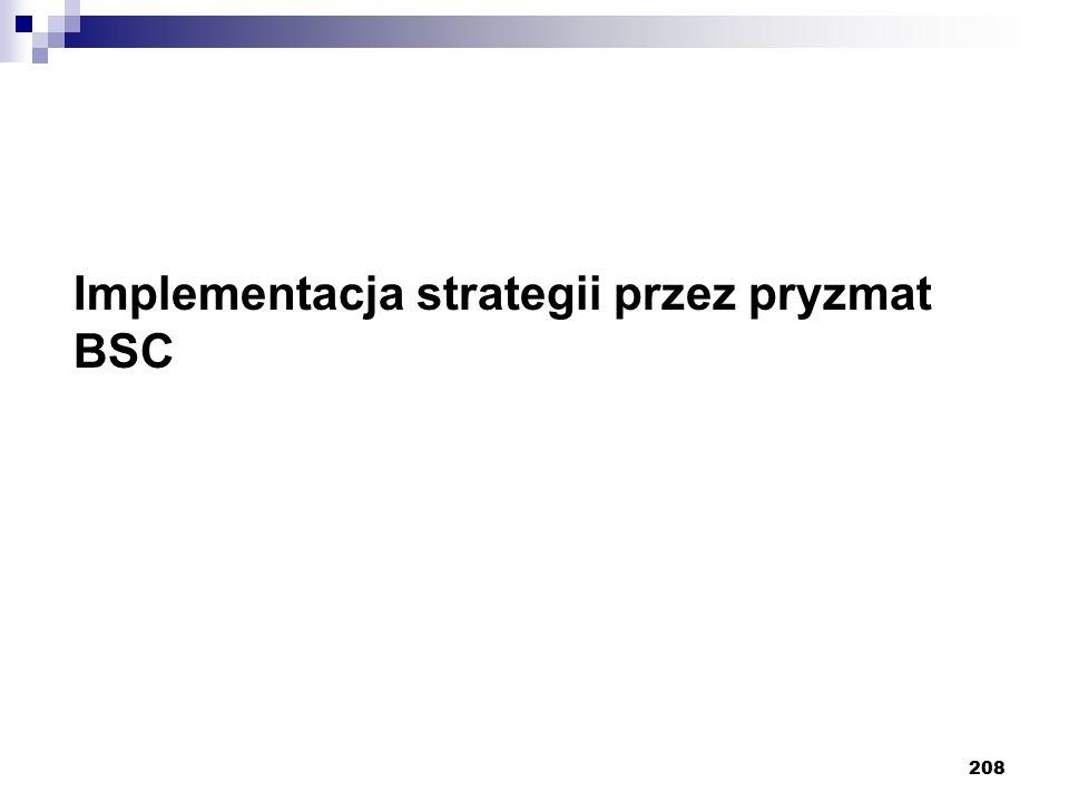208 Implementacja strategii przez pryzmat BSC