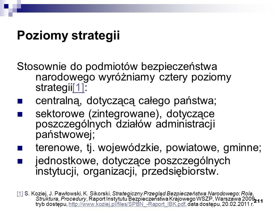 211 Poziomy strategii Stosownie do podmiotów bezpieczeństwa narodowego wyróżniamy cztery poziomy strategii[1]:[1] centralną, dotyczącą całego państwa; sektorowe (zintegrowane), dotyczące poszczególnych działów administracji państwowej; terenowe, tj.