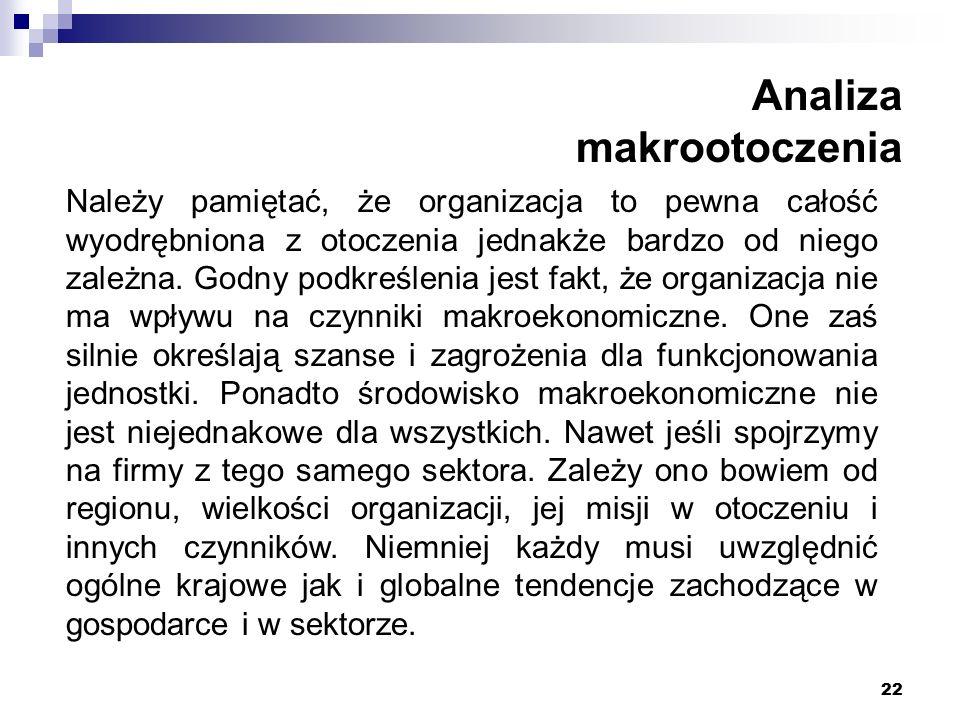 22 Analiza makrootoczenia Należy pamiętać, że organizacja to pewna całość wyodrębniona z otoczenia jednakże bardzo od niego zależna. Godny podkreśleni