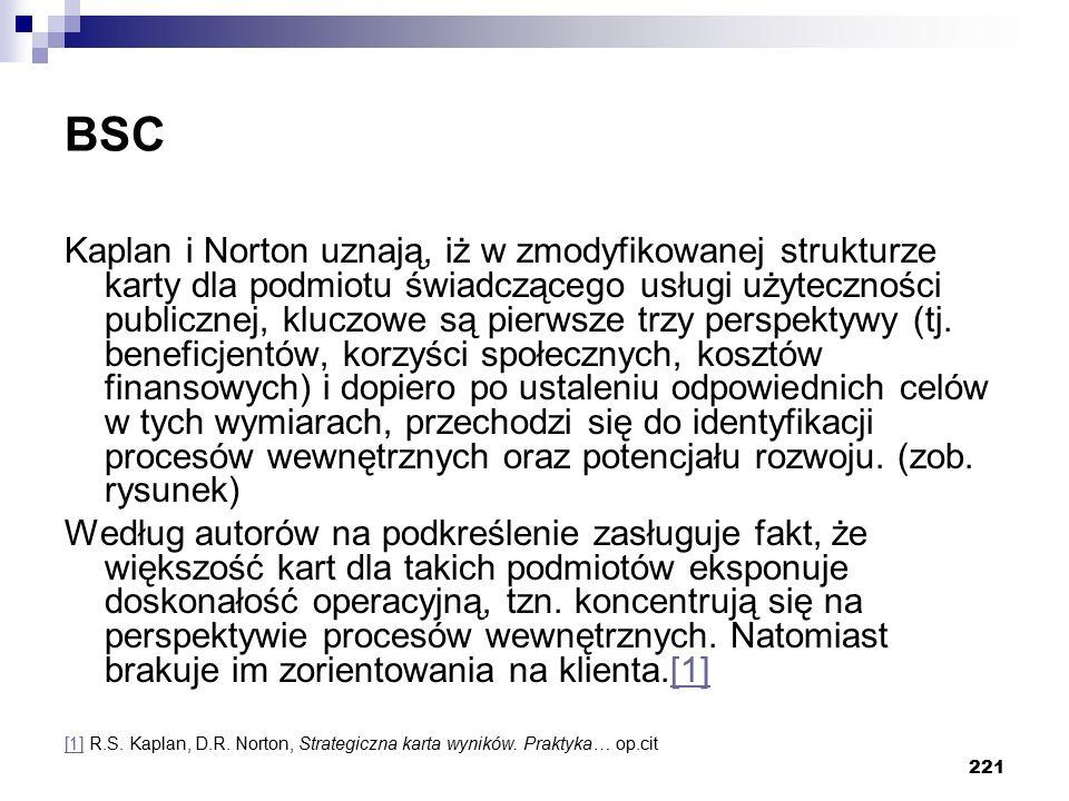 221 BSC Kaplan i Norton uznają, iż w zmodyfikowanej strukturze karty dla podmiotu świadczącego usługi użyteczności publicznej, kluczowe są pierwsze trzy perspektywy (tj.