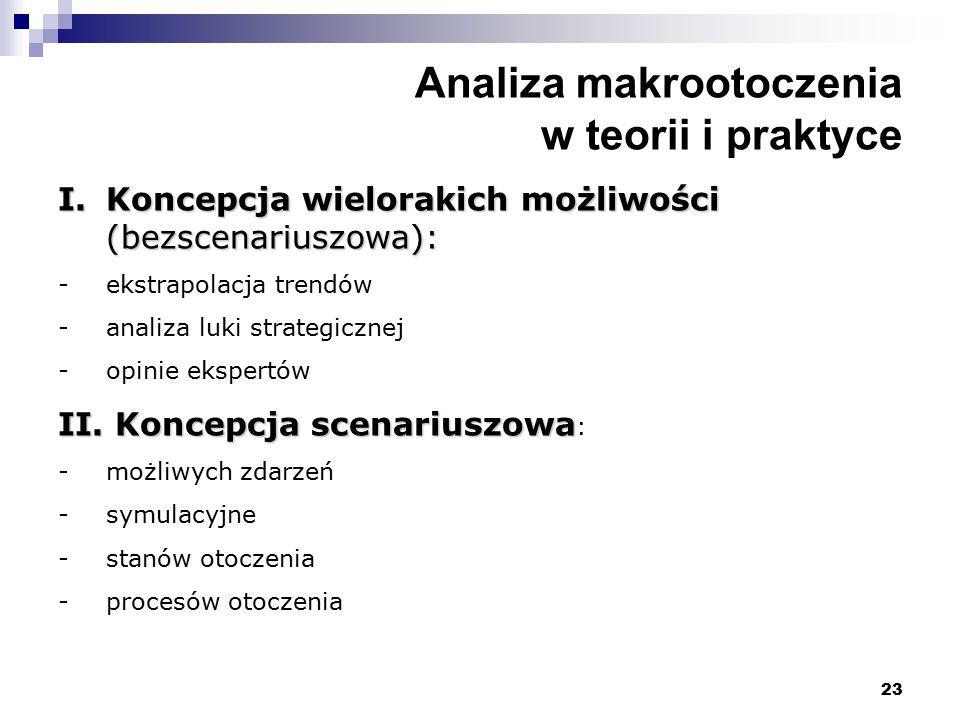 23 Analiza makrootoczenia w teorii i praktyce I.Koncepcja wielorakich możliwości (bezscenariuszowa): -ekstrapolacja trendów -analiza luki strategicznej -opinie ekspertów II.