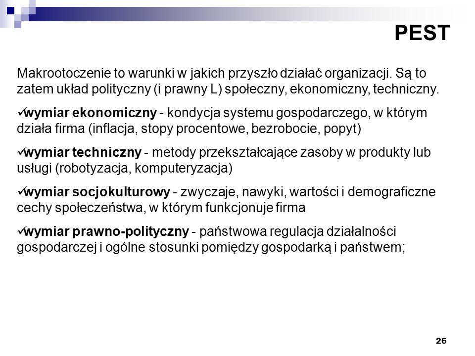 26 PEST Makrootoczenie to warunki w jakich przyszło działać organizacji. Są to zatem układ polityczny (i prawny L) społeczny, ekonomiczny, techniczny.