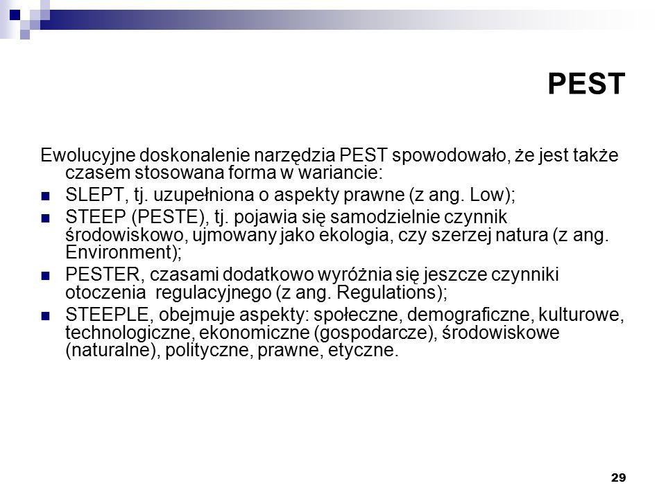 29 PEST Ewolucyjne doskonalenie narzędzia PEST spowodowało, że jest także czasem stosowana forma w wariancie: SLEPT, tj. uzupełniona o aspekty prawne