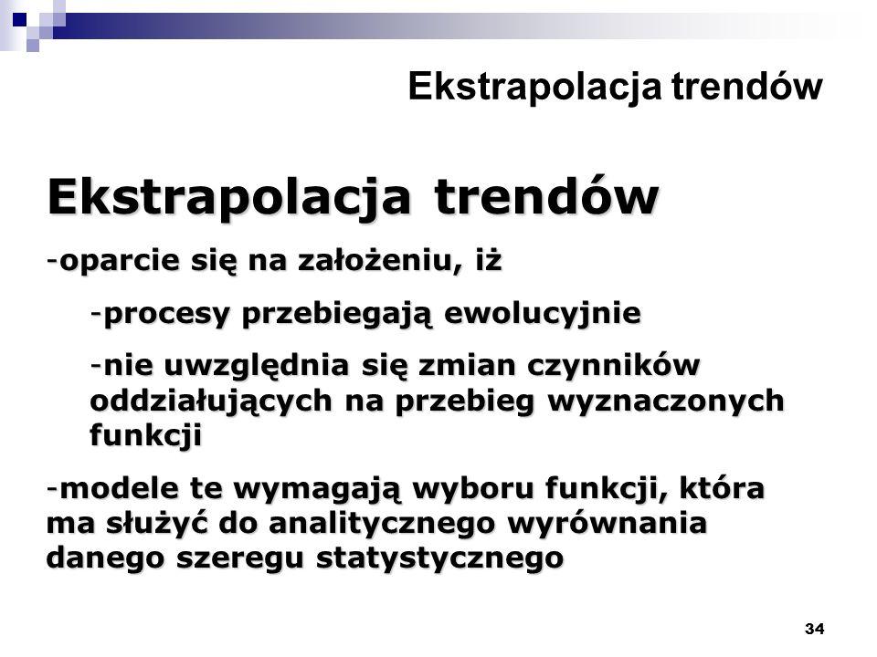 34 Ekstrapolacja trendów -oparcie się na założeniu, iż -procesy przebiegają ewolucyjnie -nie uwzględnia się zmian czynników oddziałujących na przebieg