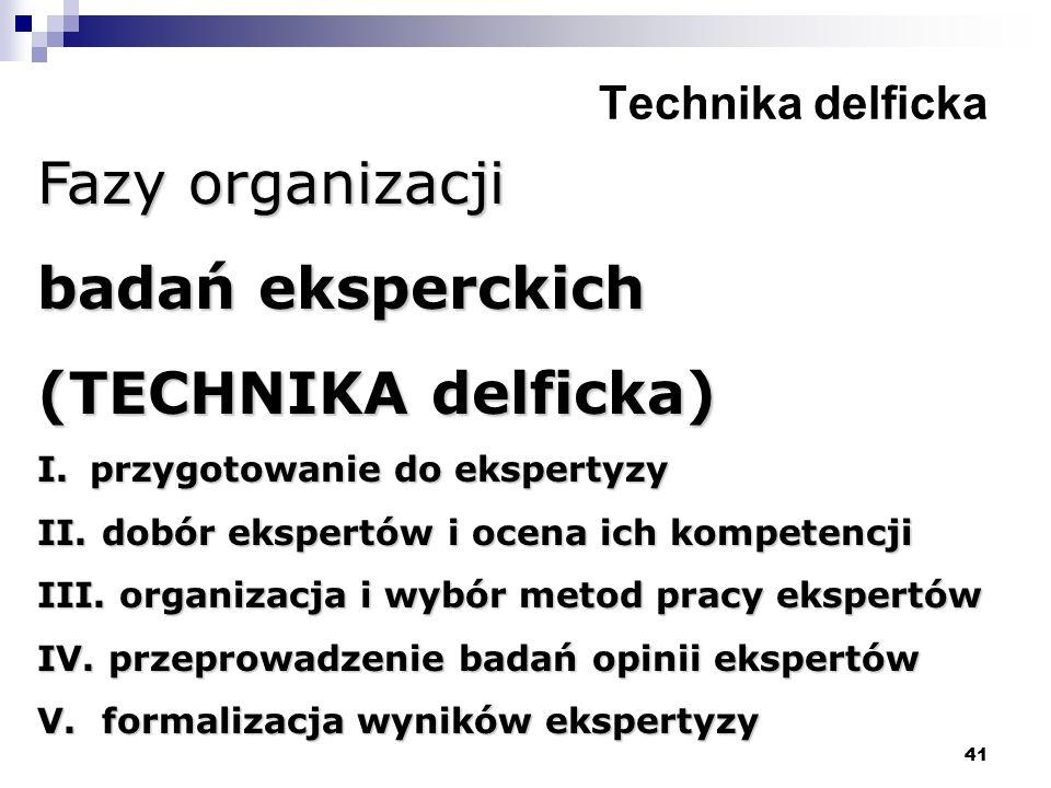 41 Technika delficka Fazy organizacji badań eksperckich (TECHNIKA delficka) I.przygotowanie do ekspertyzy II. dobór ekspertów i ocena ich kompetencji