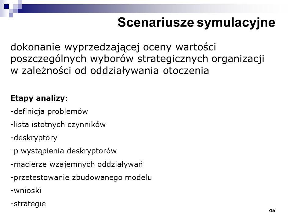 45 Scenariusze symulacyjne dokonanie wyprzedzającej oceny wartości poszczególnych wyborów strategicznych organizacji w zależności od oddziaływania oto