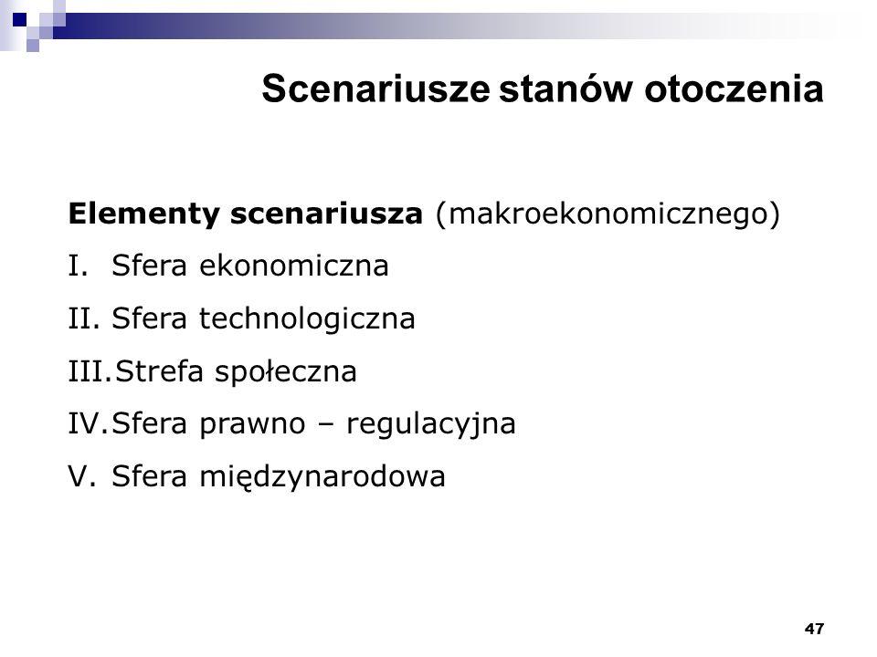47 Scenariusze stanów otoczenia Elementy scenariusza (makroekonomicznego) I.Sfera ekonomiczna II.Sfera technologiczna III.Strefa społeczna IV.Sfera pr