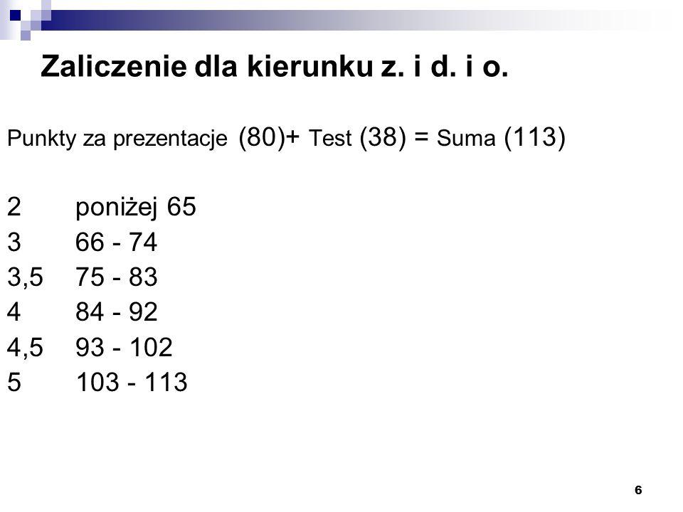 6 Zaliczenie dla kierunku z. i d. i o. Punkty za prezentacje (80)+ Test (38) = Suma (113) 2 poniżej 65 3 66 - 74 3,575 - 83 484 - 92 4,593 - 102 5 103