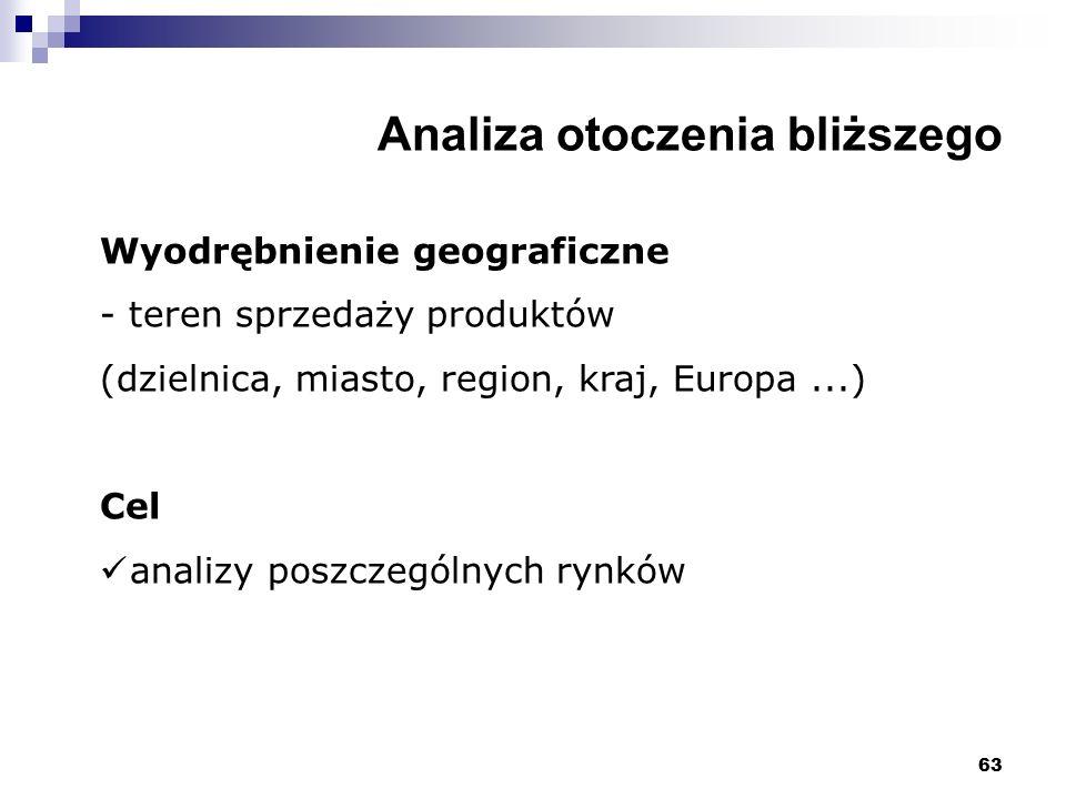 63 Analiza otoczenia bliższego Wyodrębnienie geograficzne - teren sprzedaży produktów (dzielnica, miasto, region, kraj, Europa...) Cel analizy poszczególnych rynków