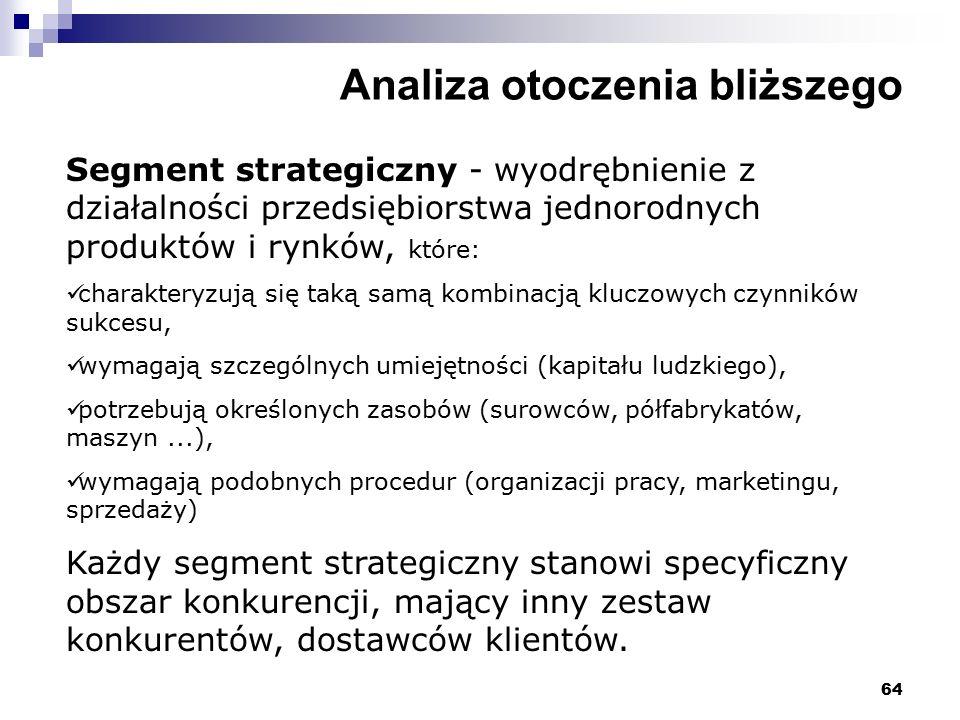 64 Analiza otoczenia bliższego Segment strategiczny - wyodrębnienie z działalności przedsiębiorstwa jednorodnych produktów i rynków, które: charaktery