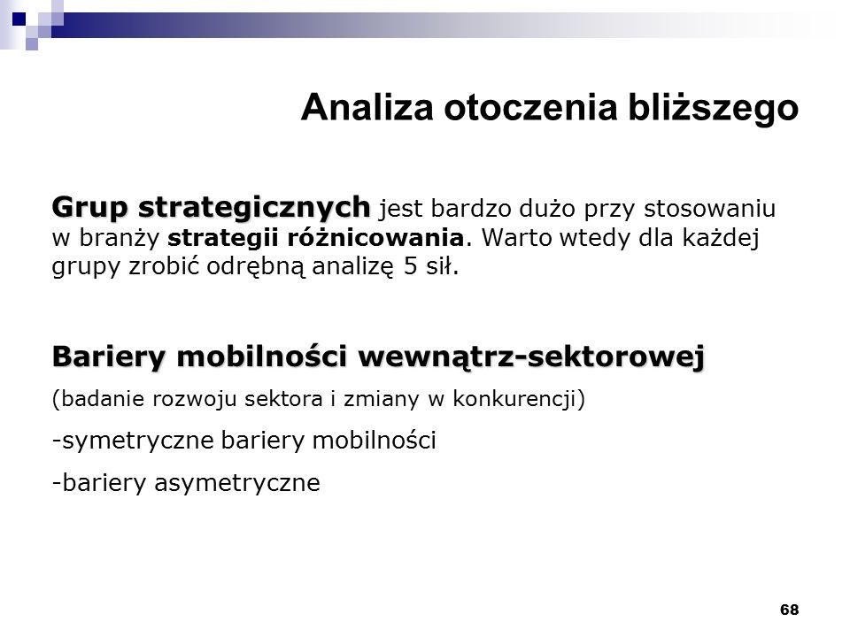 68 Analiza otoczenia bliższego Grup strategicznych Grup strategicznych jest bardzo dużo przy stosowaniu w branży strategii różnicowania. Warto wtedy d
