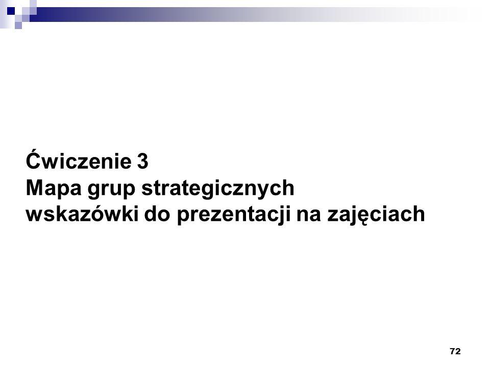 72 Ćwiczenie 3 Mapa grup strategicznych wskazówki do prezentacji na zajęciach