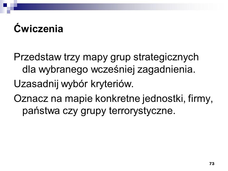 73 Ćwiczenia Przedstaw trzy mapy grup strategicznych dla wybranego wcześniej zagadnienia. Uzasadnij wybór kryteriów. Oznacz na mapie konkretne jednost