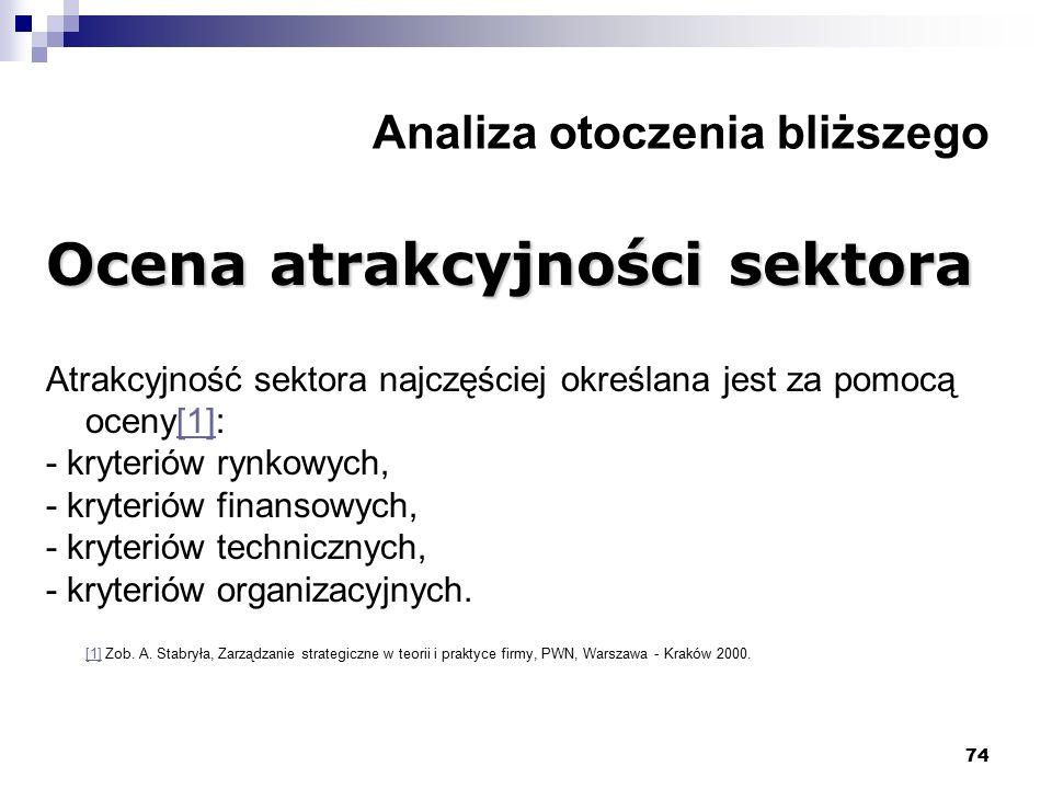 74 Analiza otoczenia bliższego Ocena atrakcyjności sektora Atrakcyjność sektora najczęściej określana jest za pomocą oceny[1]:[1] - kryteriów rynkowyc