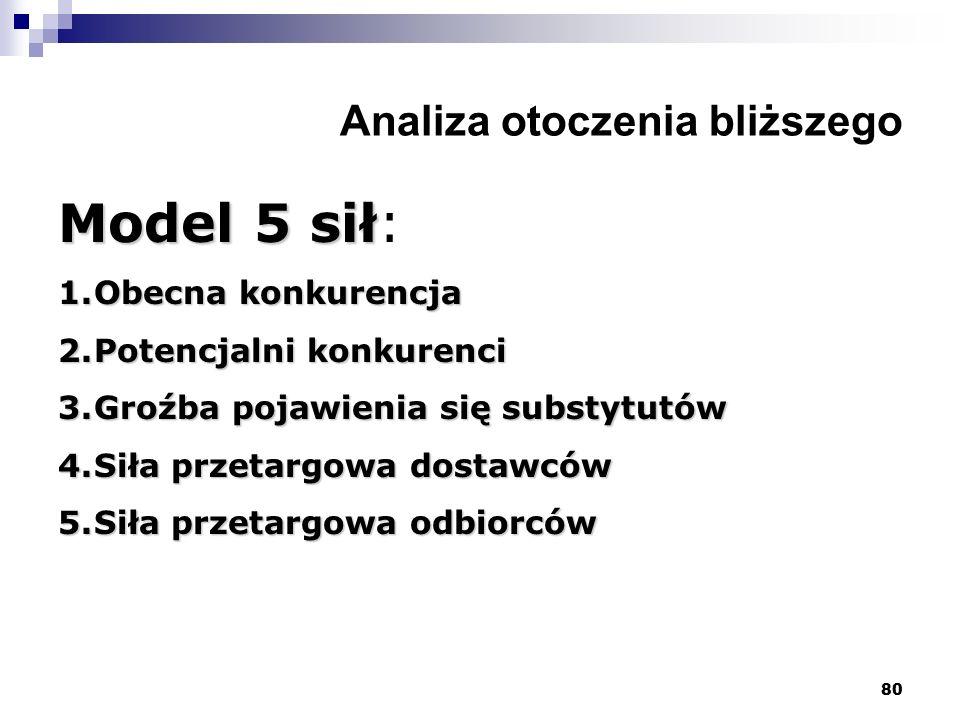 80 Analiza otoczenia bliższego Model 5 sił Model 5 sił: 1.Obecna konkurencja 2.Potencjalni konkurenci 3.Groźba pojawienia się substytutów 4.Siła przet