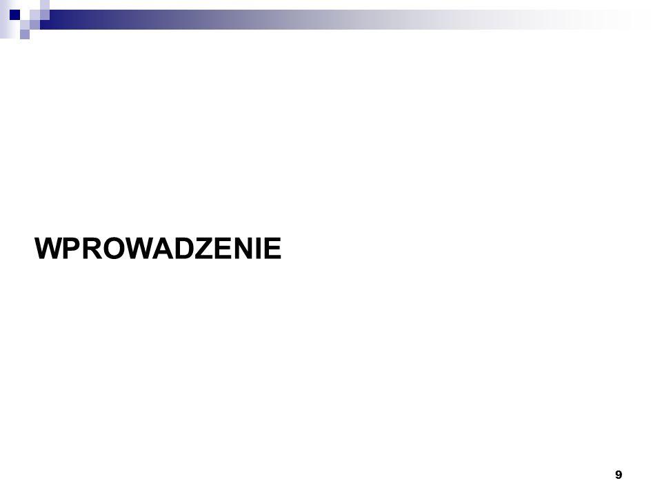 20 Firma i jej otoczenie Źródło: (Z. Chrościcki 1999, s. 123)