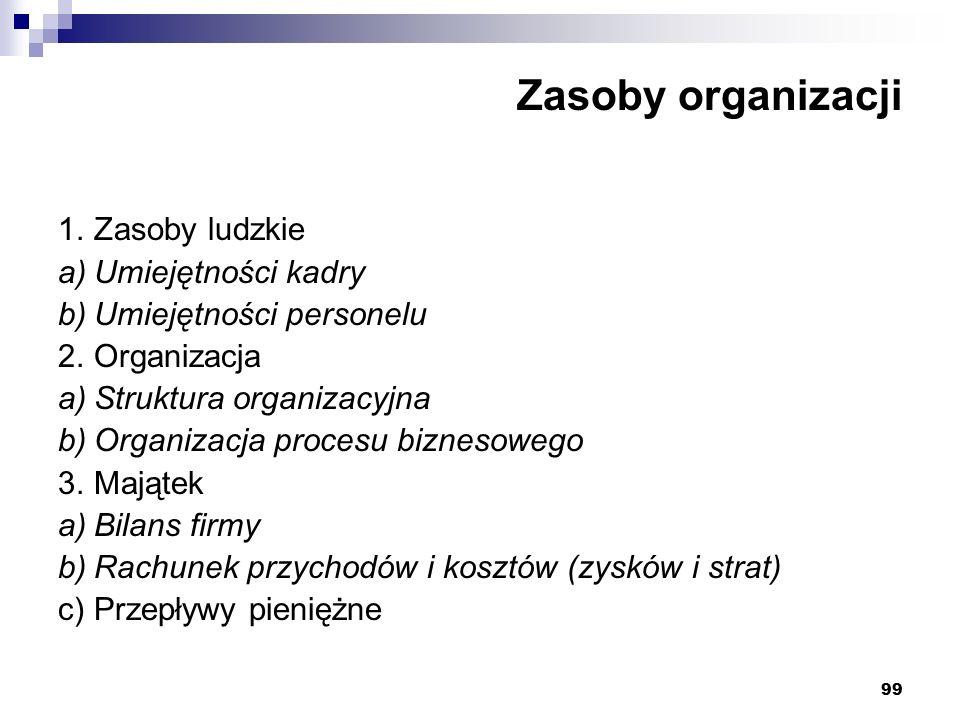 99 Zasoby organizacji 1.Zasoby ludzkie a)Umiejętności kadry b)Umiejętności personelu 2.Organizacja a)Struktura organizacyjna b)Organizacja procesu biz