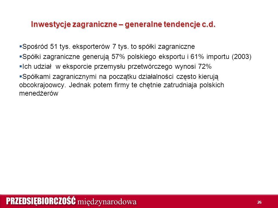 26 Inwestycje zagraniczne – generalne tendencje c.d.  Spośród 51 tys. eksporterów 7 tys. to spółki zagraniczne  Spółki zagraniczne generują 57% pols