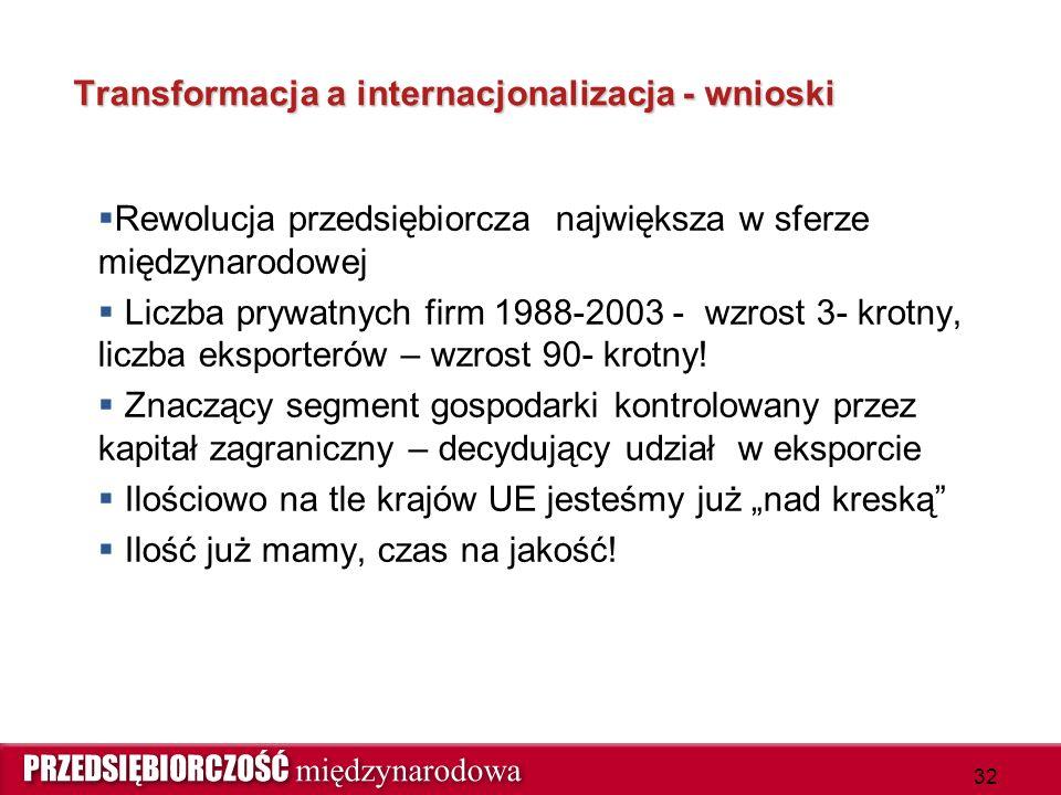 Transformacja a internacjonalizacja - wnioski  Rewolucja przedsiębiorcza największa w sferze międzynarodowej  Liczba prywatnych firm 1988-2003 - wzr