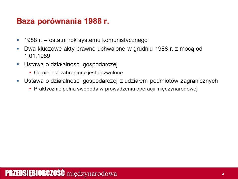4 Baza porównania 1988 r.  1988 r. – ostatni rok systemu komunistycznego  Dwa kluczowe akty prawne uchwalone w grudniu 1988 r. z mocą od 1.01.1989 