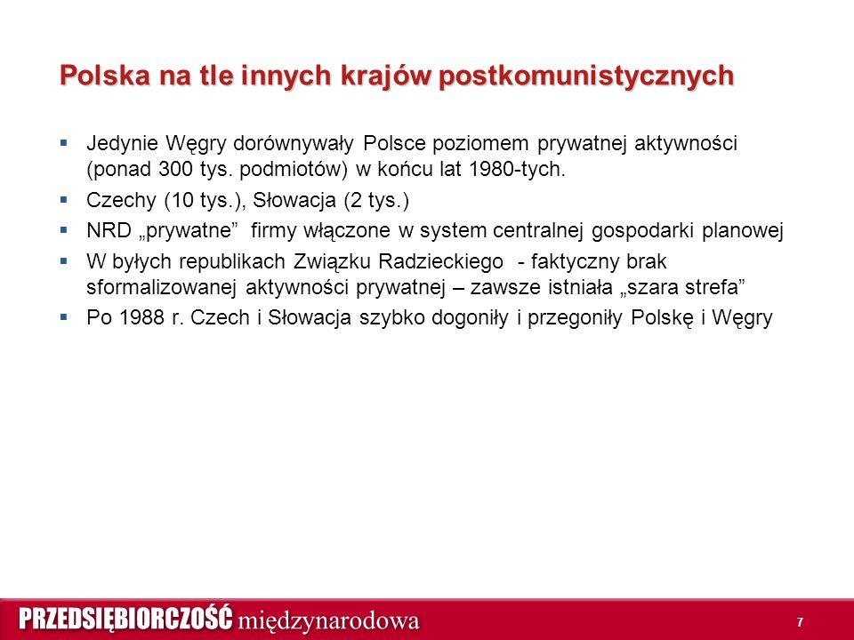 7 Polska na tle innych krajów postkomunistycznych  Jedynie Węgry dorównywały Polsce poziomem prywatnej aktywności (ponad 300 tys. podmiotów) w końcu
