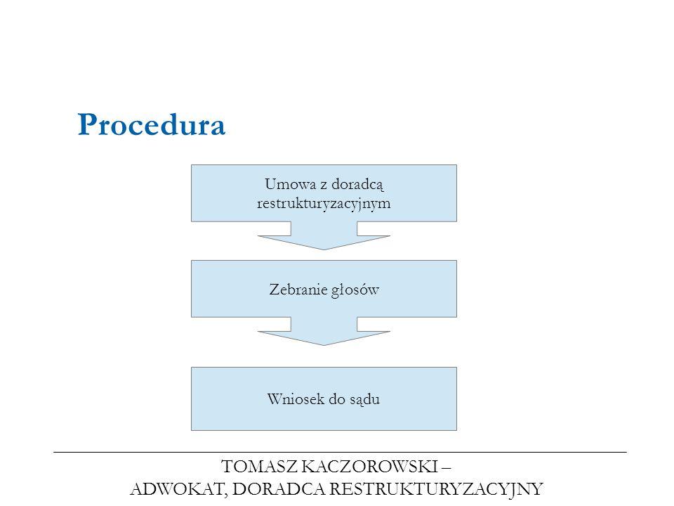 TOMASZ KACZOROWSKI – ADWOKAT, DORADCA RESTRUKTURYZACYJNY Procedura Umowa z doradcą restrukturyzacyjnym Zebranie głosów Wniosek do sądu