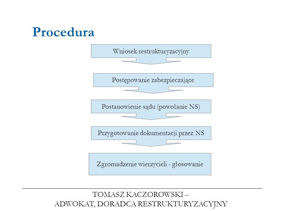 TOMASZ KACZOROWSKI – ADWOKAT, DORADCA RESTRUKTURYZACYJNY Procedura Wniosek restrukturyzacyjny Postępowanie zabezpieczające Postanowienie sądu (powołan