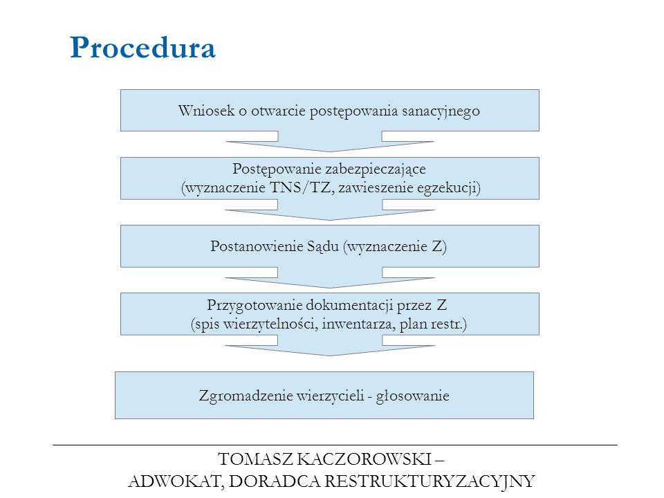 TOMASZ KACZOROWSKI – ADWOKAT, DORADCA RESTRUKTURYZACYJNY Procedura Postępowanie zabezpieczające (wyznaczenie TNS/TZ, zawieszenie egzekucji) Wniosek o