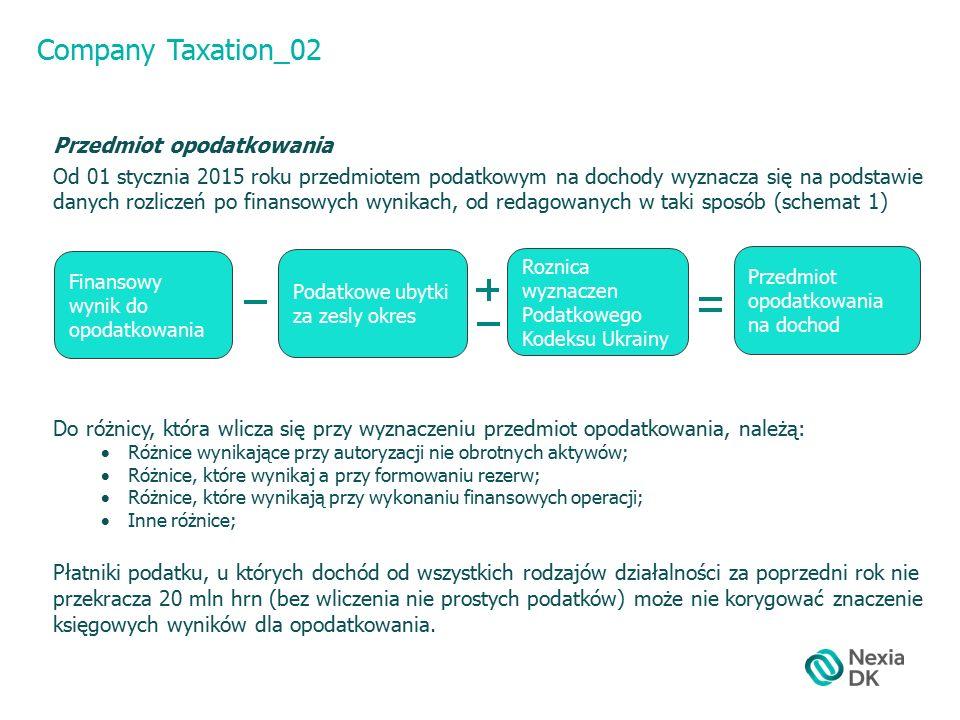 Company Taxation_02 Finansowy wynik do opodatkowania Podatkowe ubytki za zesly okres Roznica wyznaczen Podatkowego Kodeksu Ukrainy Przedmiot opodatkowania na dochod Przedmiot opodatkowania Od 01 stycznia 2015 roku przedmiotem podatkowym na dochody wyznacza się na podstawie danych rozliczeń po finansowych wynikach, od redagowanych w taki sposób (schemat 1) Do różnicy, która wlicza się przy wyznaczeniu przedmiot opodatkowania, należą:  Różnice wynikające przy autoryzacji nie obrotnych aktywów;  Różnice, które wynikaj a przy formowaniu rezerw;  Różnice, które wynikają przy wykonaniu finansowych operacji;  Inne różnice; Płatniki podatku, u których dochód od wszystkich rodzajów działalności za poprzedni rok nie przekracza 20 mln hrn (bez wliczenia nie prostych podatków) może nie korygować znaczenie księgowych wyników dla opodatkowania.
