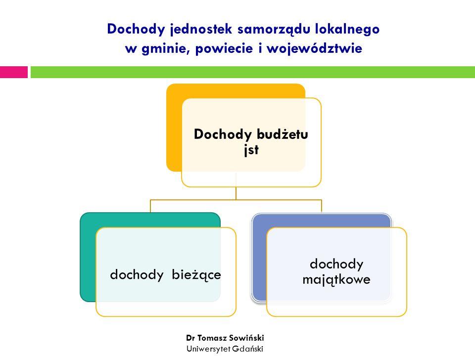 Dochody jednostek samorządu lokalnego w gminie, powiecie i województwie Dochody budżetu jst dochody bieżące dochody majątkowe Dr Tomasz Sowiński Uniwersytet Gdański