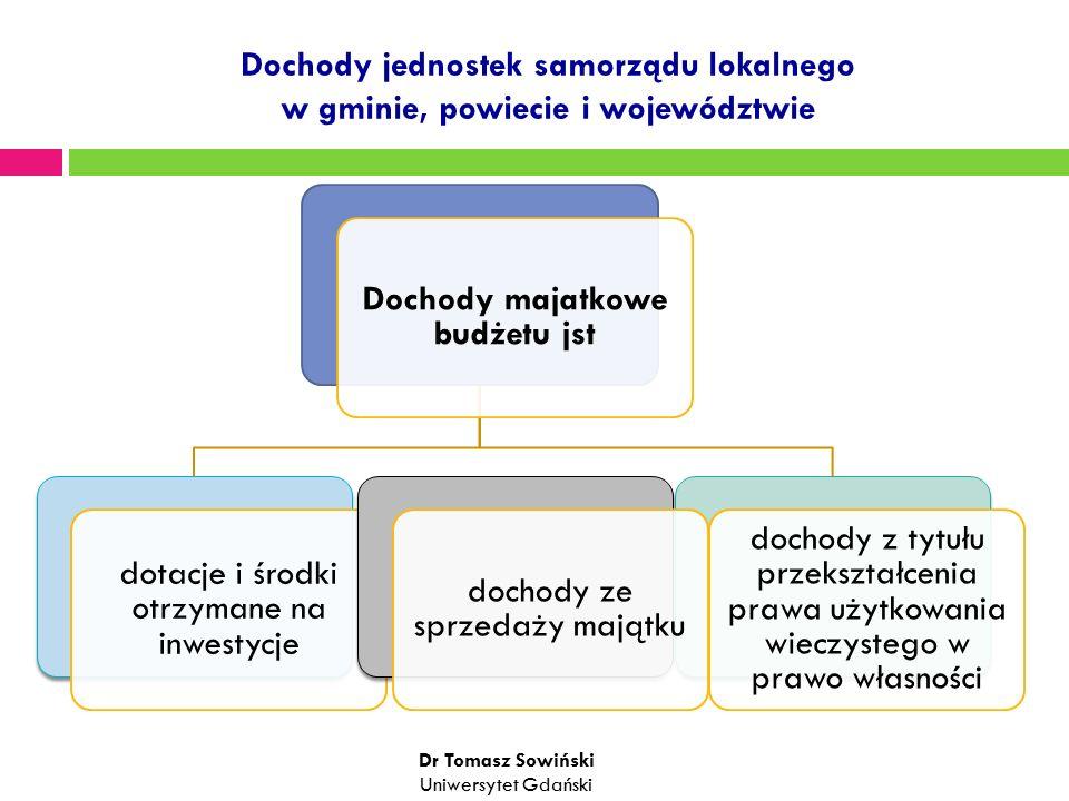 Dochody jednostek samorządu lokalnego w gminie, powiecie i województwie Dochody majatkowe budżetu jst dotacje i środki otrzymane na inwestycje dochody z tytułu przekształcenia prawa użytkowania wieczystego w prawo własności dochody ze sprzedaży majątku Dr Tomasz Sowiński Uniwersytet Gdański