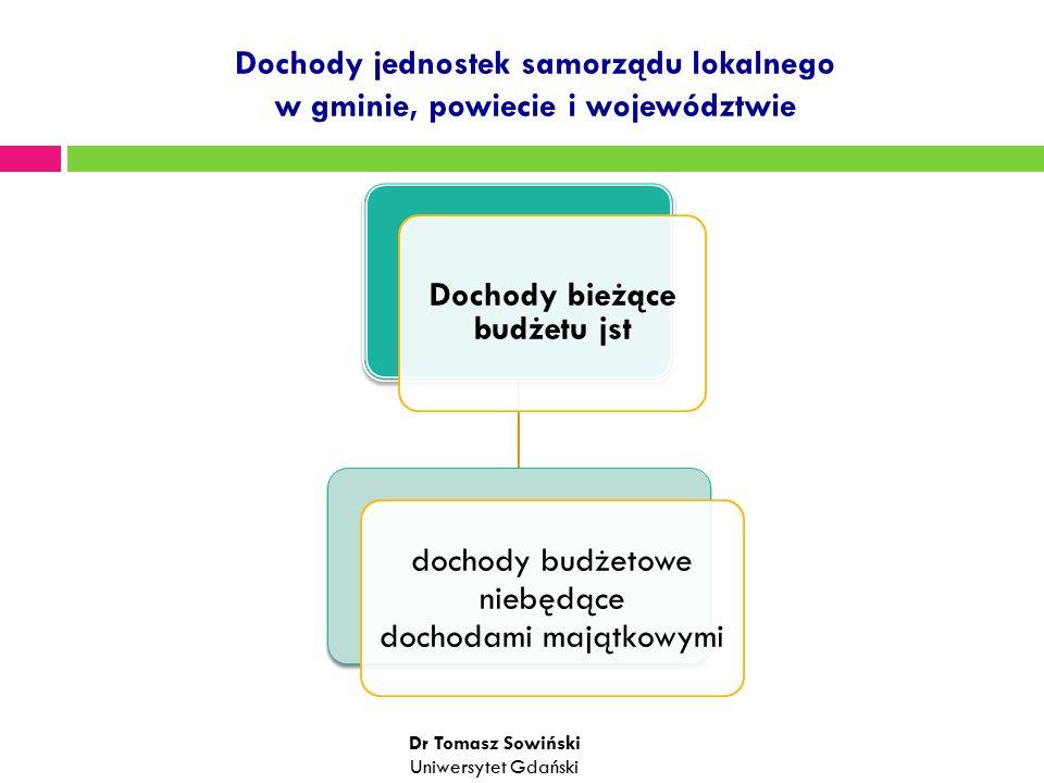 Dochody jednostek samorządu lokalnego w gminie, powiecie i województwie Dochody bieżące budżetu jst dochody budżetowe niebędące dochodami majątkowymi Dr Tomasz Sowiński Uniwersytet Gdański