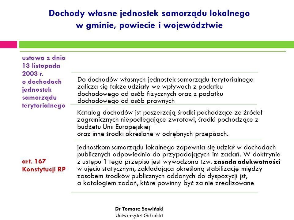 Dochody własne jednostek samorządu lokalnego w gminie, powiecie i województwie ustawa z dnia 13 listopada 2003 r.