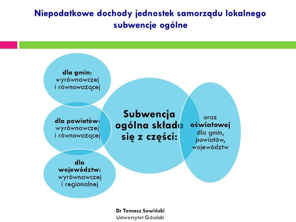 Niepodatkowe dochody jednostek samorządu lokalnego subwencje ogólne Subwencja ogólna składa się z części: oraz oświatowej dla gmin, powiatów, województw dla powiatów: wyrównawczej i równoważącej dla województw: wyrównawczej i regionalnej dla gmin: wyrównawczej i równoważącej Dr Tomasz Sowiński Uniwersytet Gdański