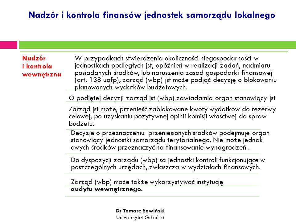 Nadzór i kontrola finansów jednostek samorządu lokalnego Nadzór i kontrola wewnętrzna W przypadkach stwierdzenia okoliczności niegospodarności w jednostkach podległych jst, opóźnień w realizacji zadań, nadmiaru posiadanych środków, lub naruszenia zasad gospodarki finansowej (art.