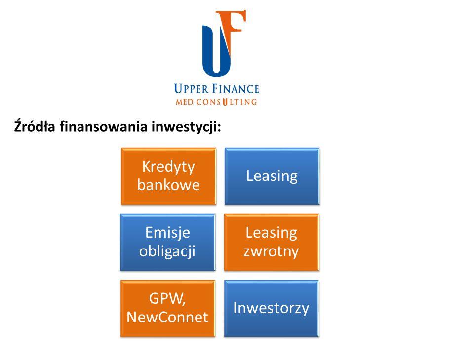 Źródła finansowania inwestycji: Kredyty bankowe Leasing Emisje obligacji Leasing zwrotny GPW, NewConnet Inwestorzy
