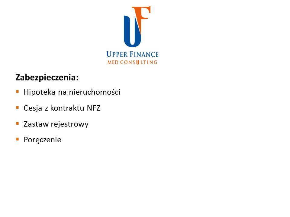 Zabezpieczenia:  Hipoteka na nieruchomości  Cesja z kontraktu NFZ  Zastaw rejestrowy  Poręczenie