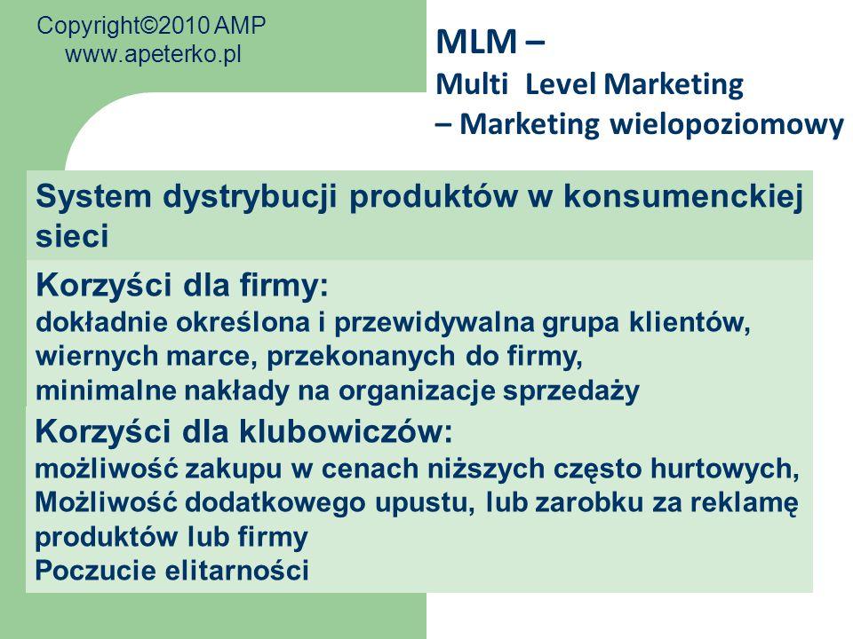 MLM – Multi Level Marketing – Marketing wielopoziomowy System dystrybucji produktów w konsumenckiej sieci zakupowej – elitarnym klubie konsumenckim Ko